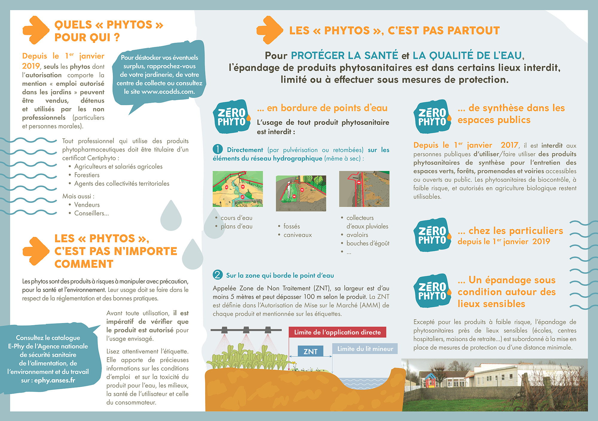 Pons-Affiche Zero Phyto pour l'eau