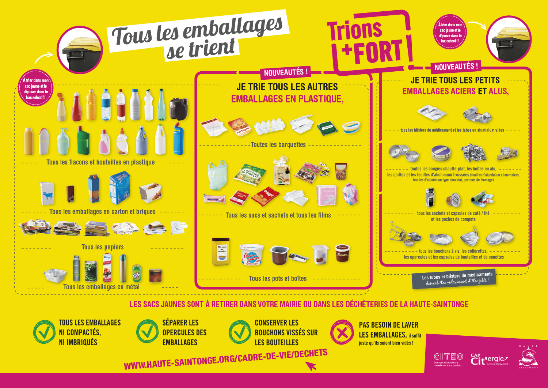 Ville de Pons - Règles de tri sélectif - Gestion des déchets