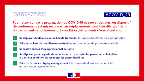 COVID-19 – Réglementation des déplacements